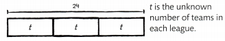 Envision Math Common Core 3rd Grade Answer Key Topic 11 Use Operations with Whole Numbers to Solve Problems 16