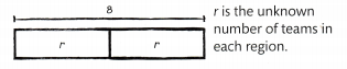 Envision Math Common Core 3rd Grade Answer Key Topic 11 Use Operations with Whole Numbers to Solve Problems 17