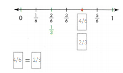 Envision-Math-Common-Core-3rd-Grade-Answer-Key-Topic-13- Fraction Equivalence and Comparision-22