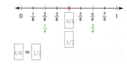 Envision-Math-Common-Core-3rd-Grade-Answer-Key-Topic-13- Fraction Equivalence and Comparision-23