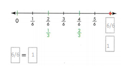 Envision-Math-Common-Core-3rd-Grade-Answer-Key-Topic-13- Fraction Equivalence and Comparision-24