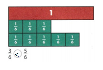 Envision-Math-Common-Core-3rd-Grade-Answer-Key-Topic-13- Fraction Equivalence and Comparision-27