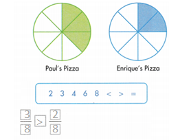 Envision-Math-Common-Core-3rd-Grade-Answer-Key-Topic-13- Fraction Equivalence and Comparision-30