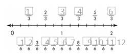 Envision-Math-Common-Core-3rd-Grade-Answer-Key-Topic-13- Fraction Equivalence and Comparision-44