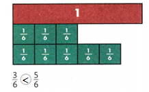 Envision-Math-Common-Core-3rd-Grade-Answer-Key-Topic-13- Fraction Equivalence and Comparision-58