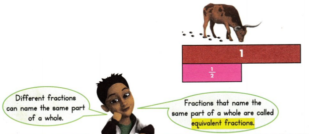 Envision Math Common Core 3rd Grade Answer Key Topic 13 Fraction Equivalence and Comparison 11