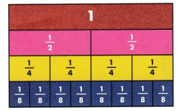 Envision Math Common Core 3rd Grade Answer Key Topic 13 Fraction Equivalence and Comparison 13
