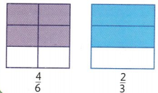 Envision Math Common Core 3rd Grade Answer Key Topic 13 Fraction Equivalence and Comparison 14