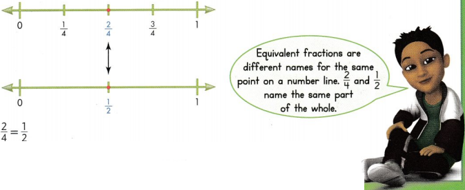 Envision Math Common Core 3rd Grade Answer Key Topic 13 Fraction Equivalence and Comparison 23