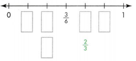 Envision Math Common Core 3rd Grade Answer Key Topic 13 Fraction Equivalence and Comparison 24