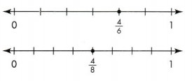 Envision Math Common Core 3rd Grade Answer Key Topic 13 Fraction Equivalence and Comparison 25
