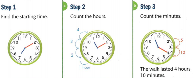 Envision Math Common Core 3rd Grade Answer Key Topic 14 Solve Time, Capacity, and Mass Problems 24