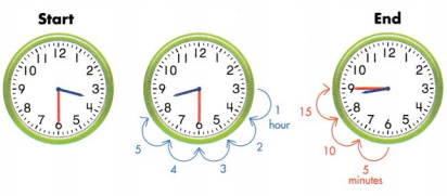 Envision Math Common Core 3rd Grade Answer Key Topic 14 Solve Time, Capacity, and Mass Problems 28