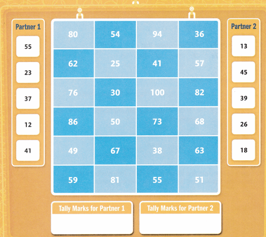 Envision Math Common Core 3rd Grade Answer Key Topic 2 Multiplication Facts Use Patterns 98.1