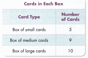 Envision Math Common Core 3rd Grade Answer Key Topic 2 Multiplication Facts Use Patterns 99.33