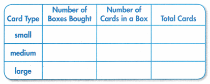 Envision Math Common Core 3rd Grade Answer Key Topic 2 Multiplication Facts Use Patterns 99.35