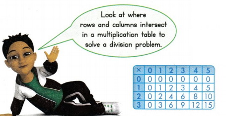 Envision Math Common Core 3rd Grade Answer Key Topic 5 Fluently Multiply and Divide within 100 14