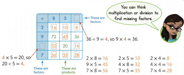 Envision Math Common Core 3rd Grade Answer Key Topic 5 Fluently Multiply and Divide within 100 18