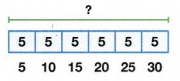 Envision Math Common Core 3rd Grade Answer Key Topic 5 Fluently Multiply and Divide within 100 26