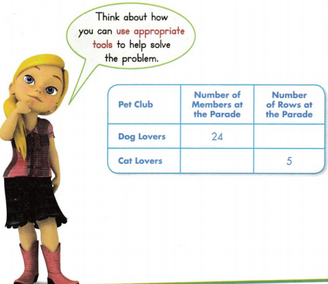 Envision Math Common Core 3rd Grade Answer Key Topic 5 Fluently Multiply and Divide within 100 40