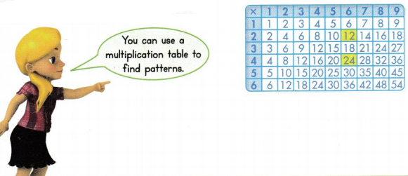 Envision Math Common Core 3rd Grade Answer Key Topic 5 Fluently Multiply and Divide within 100 7