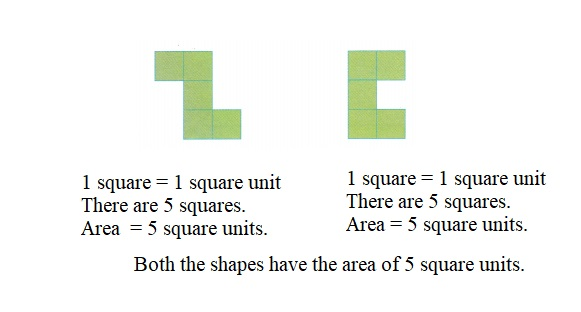 Envision-Math-Common-Core-3rd-Grade-Answers-Key-Lesson-6.2-Area-Nonstandard-Units-Guided-Practice-Question-1