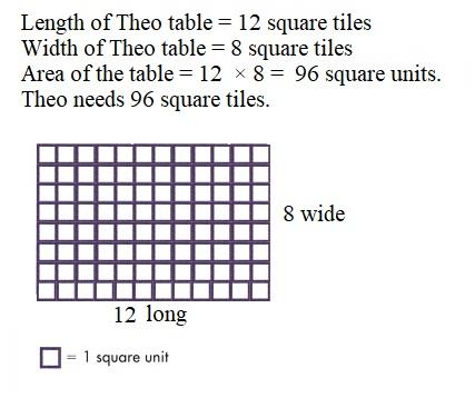 Envision-Math-Common-Core-3rd-Grade-Answers-Key-Lesson-6.2-Area-Nonstandard-Units-Problem-Solving-Question-9