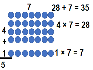 Envision-Math-Common-Core-3rd-Grade-Answers-Key-Topic-3-Apply-Properties-Multiplication-Facts-for 3, 4, 6, 7, 8-Lesson 3.1 The Distributive Property-Critique Reasoning-13