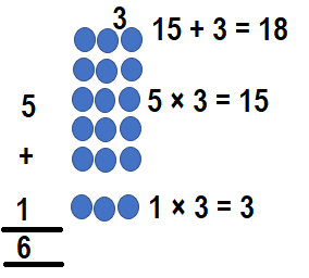 Envision-Math-Common-Core-3rd-Grade-Answers-Key-Topic-3-Apply-Properties-Multiplication-Facts-for 3, 4, 6, 7, 8-Lesson 3.1 The Distributive Property-Guided Practice-Do You Understand-1..