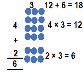 Envision-Math-Common-Core-3rd-Grade-Answers-Key-Topic-3-Apply-Properties-Multiplication-Facts-for 3, 4, 6, 7, 8-Lesson 3.1 The Distributive Property-Guided Practice-Do You Understand-1