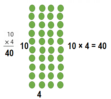 Envision-Math-Common-Core-3rd-Grade-Answers-Key-Topic-3-Apply-Properties-Multiplication-Facts-for 3, 4, 6, 7, 8-Lesson 3.2 Apply Properties-3 and 4 as Factors-Do You Know How-8