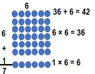 Envision-Math-Common-Core-3rd-Grade-Answers-Key-Topic-3-Apply-Properties-Multiplication-Facts-for 3, 4, 6, 7, 8-Lesson 3.3 Apply Properties-Guided Practice-4