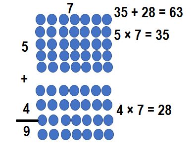 Envision-Math-Common-Core-3rd-Grade-Answers-Key-Topic-3-Apply-Properties-Multiplication-Facts-for 3, 4, 6, 7, 8-Lesson 3.3 Apply Properties-Guided Practice-6..