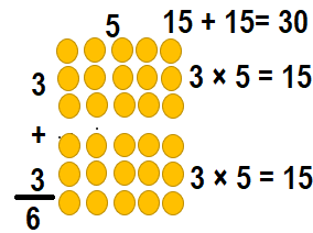 Envision-Math-Common-Core-3rd-Grade-Answers-Key-Topic-3-Apply-Properties-Multiplication-Facts-for 3, 4, 6, 7, 8-Lesson 3.3 Apply Properties-Guided Practice-8
