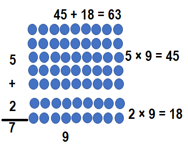 Envision-Math-Common-Core-3rd-Grade-Answers-Key-Topic-3-Apply-Properties-Multiplication-Facts-for 3, 4, 6, 7, 8-Lesson 3.3 Apply Properties-Guided Practice -1