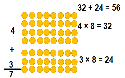 Envision-Math-Common-Core-3rd-Grade-Answers-Key-Topic-3-Apply-Properties-Multiplication-Facts-for 3, 4, 6, 7, 8-Lesson 3.3 Apply Properties-Independent Practice-11