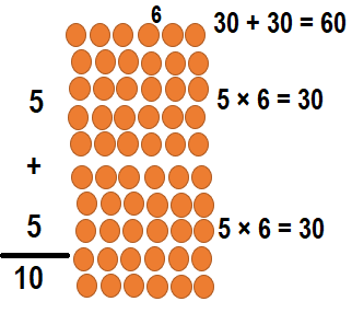 Envision-Math-Common-Core-3rd-Grade-Answers-Key-Topic-3-Apply-Properties-Multiplication-Facts-for 3, 4, 6, 7, 8-Lesson 3.3 Apply Properties-Independent Practice-13