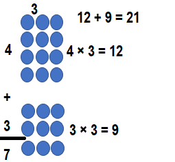 Envision-Math-Common-Core-3rd-Grade-Answers-Key-Topic-3-Apply-Properties-Multiplication-Facts-for 3, 4, 6, 7, 8-Lesson 3.3 Apply Properties-Independent Practice-15