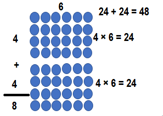 Envision-Math-Common-Core-3rd-Grade-Answers-Key-Topic-3-Apply-Properties-Multiplication-Facts-for 3, 4, 6, 7, 8-Lesson 3.3 Apply Properties-Independent Practice-16