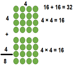 Envision-Math-Common-Core-3rd-Grade-Answers-Key-Topic-3-Apply-Properties-Multiplication-Facts-for 3, 4, 6, 7, 8-Lesson 3.4 Apply Properties-8 as a Factor-Essential Question-Guided Practice-10