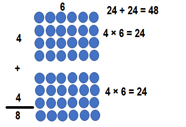 Envision-Math-Common-Core-3rd-Grade-Answers-Key-Topic-3-Apply-Properties-Multiplication-Facts-for 3, 4, 6, 7, 8-Lesson 3.4 Apply Properties-8 as a Factor-Essential Question-Guided Practice-15