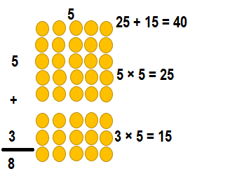 Envision-Math-Common-Core-3rd-Grade-Answers-Key-Topic-3-Apply-Properties-Multiplication-Facts-for 3, 4, 6, 7, 8-Lesson 3.4 Apply Properties-8 as a Factor-Essential Question-Guided Practice-17
