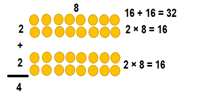 Envision-Math-Common-Core-3rd-Grade-Answers-Key-Topic-3-Apply-Properties-Multiplication-Facts-for 3, 4, 6, 7, 8-Lesson 3.4 Apply Properties-8 as a Factor-Essential Question-Guided Practice-19..