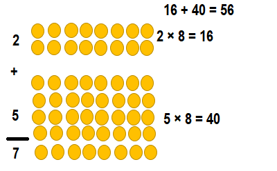 Envision-Math-Common-Core-3rd-Grade-Answers-Key-Topic-3-Apply-Properties-Multiplication-Facts-for 3, 4, 6, 7, 8-Lesson 3.4 Apply Properties-8 as a Factor-Essential Question-Guided Practice-23..