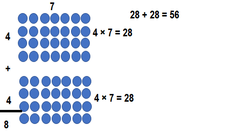 Envision-Math-Common-Core-3rd-Grade-Answers-Key-Topic-3-Apply-Properties-Multiplication-Facts-for 3, 4, 6, 7, 8-Lesson 3.4 Apply Properties-8 as a Factor-Essential Question-Guided Practice-4