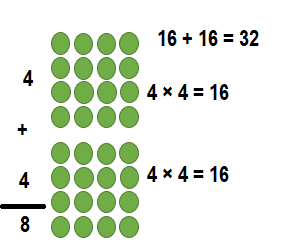 Envision-Math-Common-Core-3rd-Grade-Answers-Key-Topic-3-Apply-Properties-Multiplication-Facts-for 3, 4, 6, 7, 8-Lesson 3.4 Apply Properties-8 as a Factor-Essential Question-Guided Practice-5