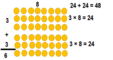 Envision-Math-Common-Core-3rd-Grade-Answers-Key-Topic-3-Apply-Properties-Multiplication-Facts-for 3, 4, 6, 7, 8-Lesson 3.4 Apply Properties-8 as a Factor-Essential Question-Guided Practice-6