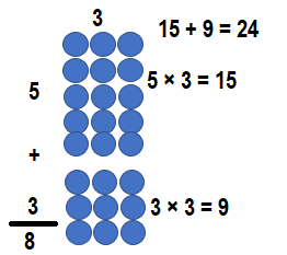 Envision-Math-Common-Core-3rd-Grade-Answers-Key-Topic-3-Apply-Properties-Multiplication-Facts-for 3, 4, 6, 7, 8-Lesson 3.4 Apply Properties-8 as a Factor-Essential Question-Guided Practice-9...