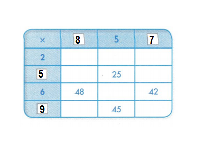 Envision-Math-Common-Core-3rd-Grade-Answers-Key-Topic-4-Use-Multiplication-to-Divide-Lesson 5.2 Use a Table to Multiply and Divide-Guided Practice-Independent Practice-6