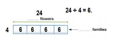 Envision-Math-Common-Core-3rd-Grade-Answers-Key-Topic-4-Use-Multiplication-to-Divide-Lesson 5.4 Solve Word Problems-Multiplication and Division Facts-Problem Solving-8